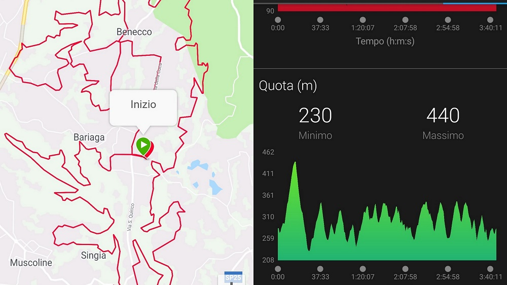 soprazocco_bike_6-18_del_27-08-2018-foto1